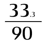 333x90